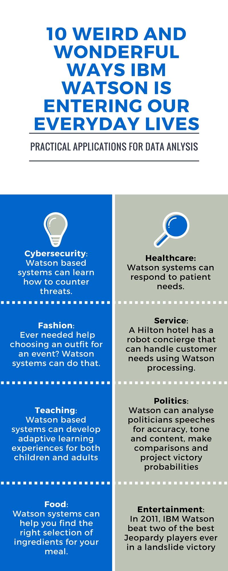 IBM Watson Infographic C24
